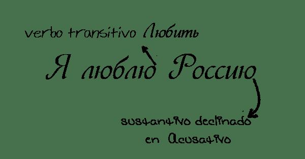 Ejemplos de Caso Acusativo Ruso